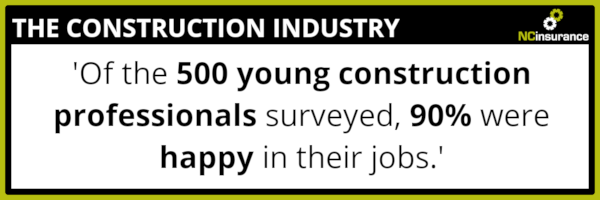 Young workers surveyed